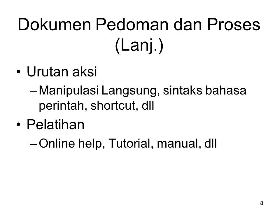 Dokumen Pedoman dan Proses (Lanj.)