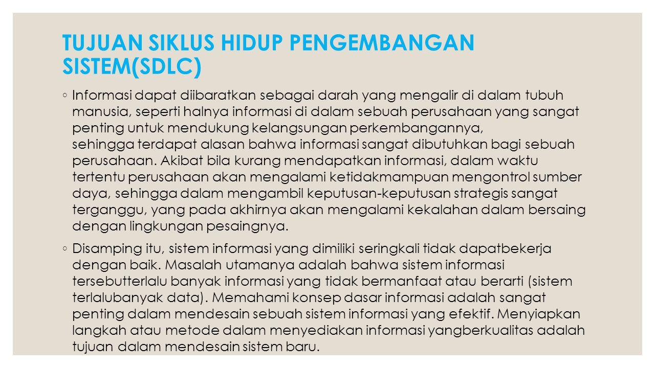 TUJUAN SIKLUS HIDUP PENGEMBANGAN SISTEM(SDLC)