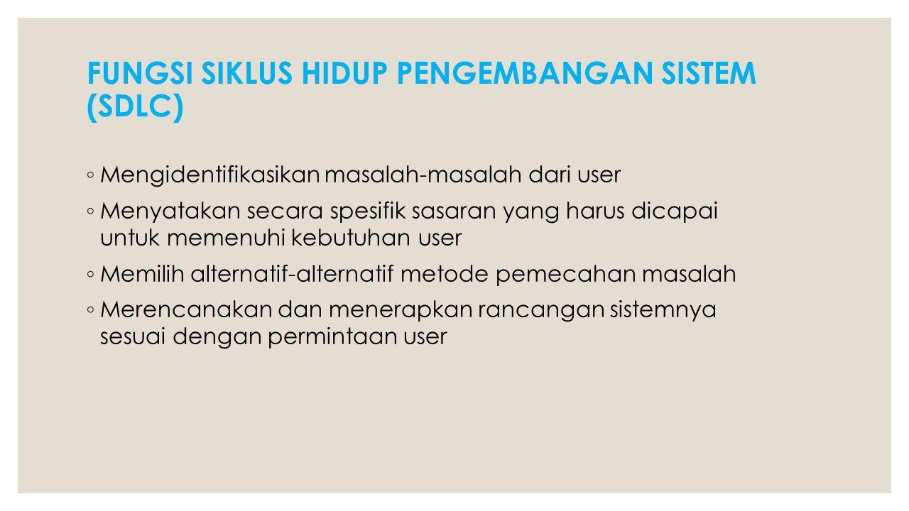 FUNGSI SIKLUS HIDUP PENGEMBANGAN SISTEM (SDLC)