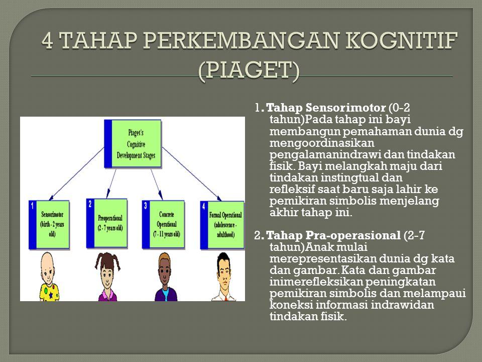 4 TAHAP PERKEMBANGAN KOGNITIF (PIAGET)