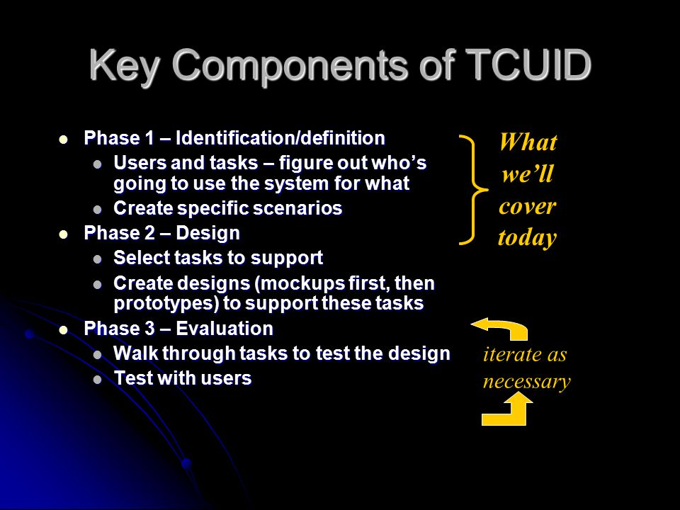 Key Components of TCUID