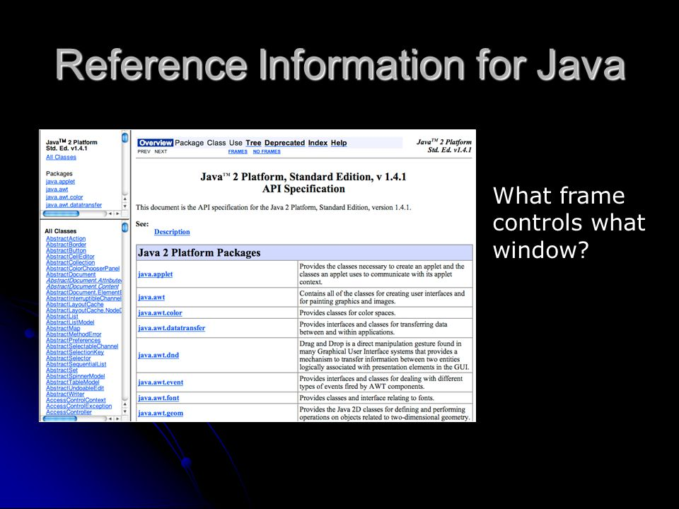 Reference Information for Java