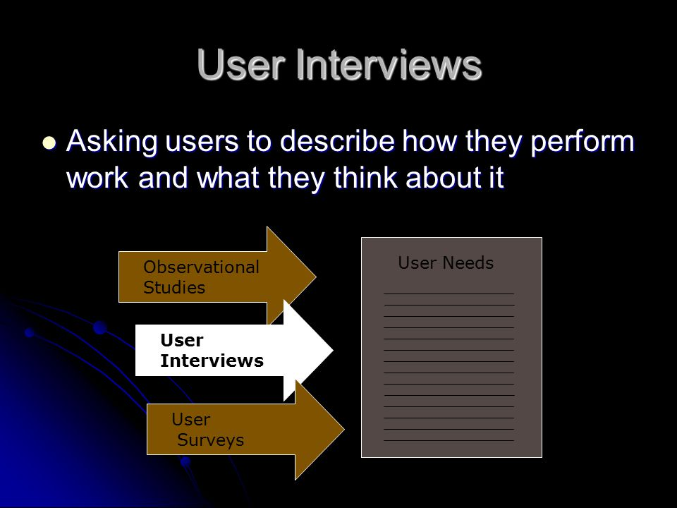 User Interviews Asking users to describe how they perform work and what they think about it. Observational.