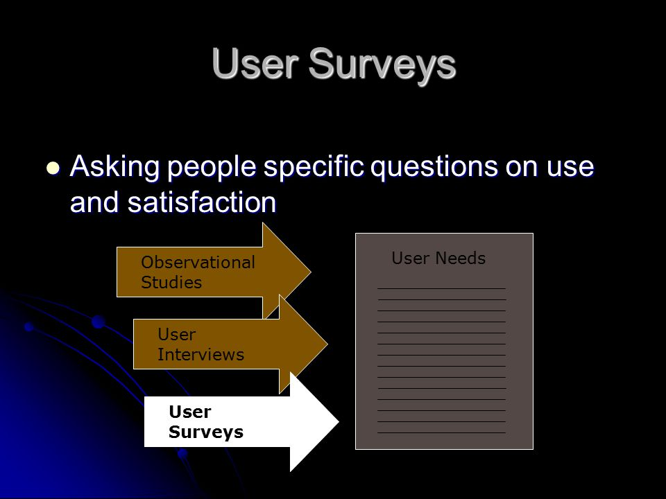 User Surveys Asking people specific questions on use and satisfaction