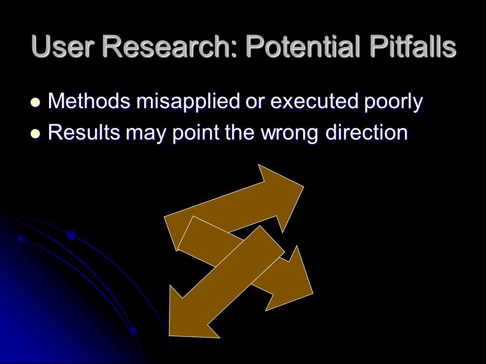 User Research: Potential Pitfalls