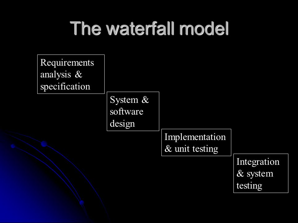 The waterfall model Requirements analysis & specification