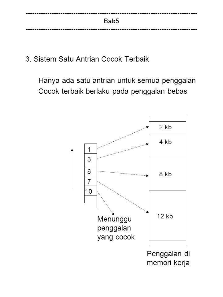 3. Sistem Satu Antrian Cocok Terbaik