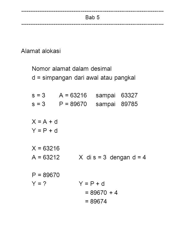 Nomor alamat dalam desimal d = simpangan dari awal atau pangkal