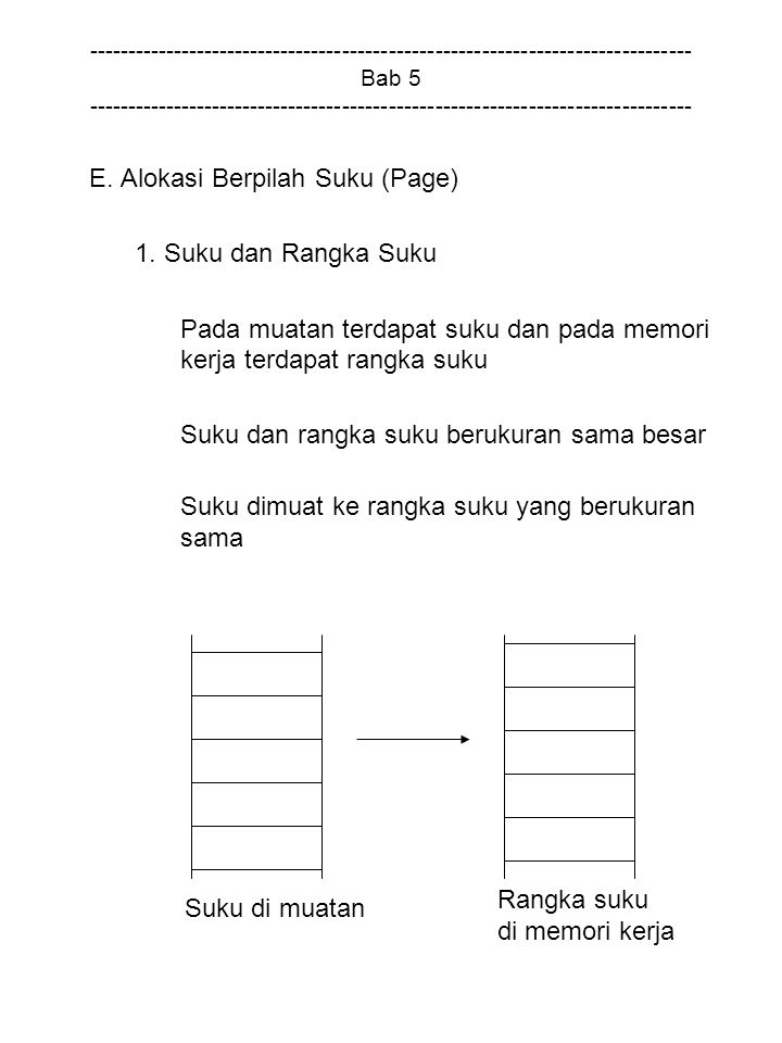 E. Alokasi Berpilah Suku (Page) 1. Suku dan Rangka Suku