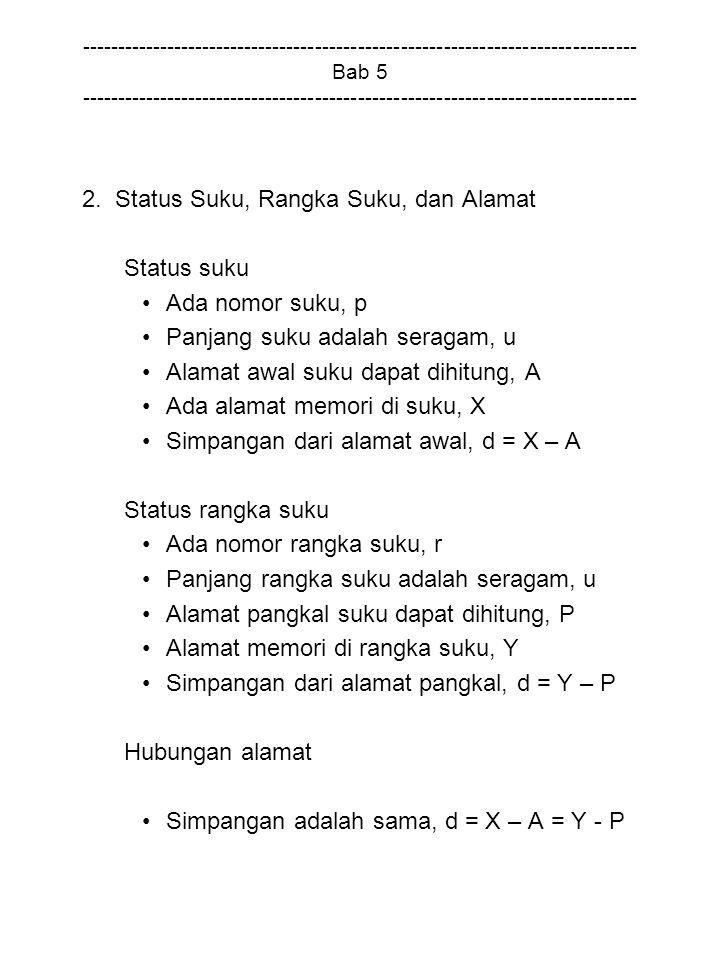 2. Status Suku, Rangka Suku, dan Alamat Status suku Ada nomor suku, p