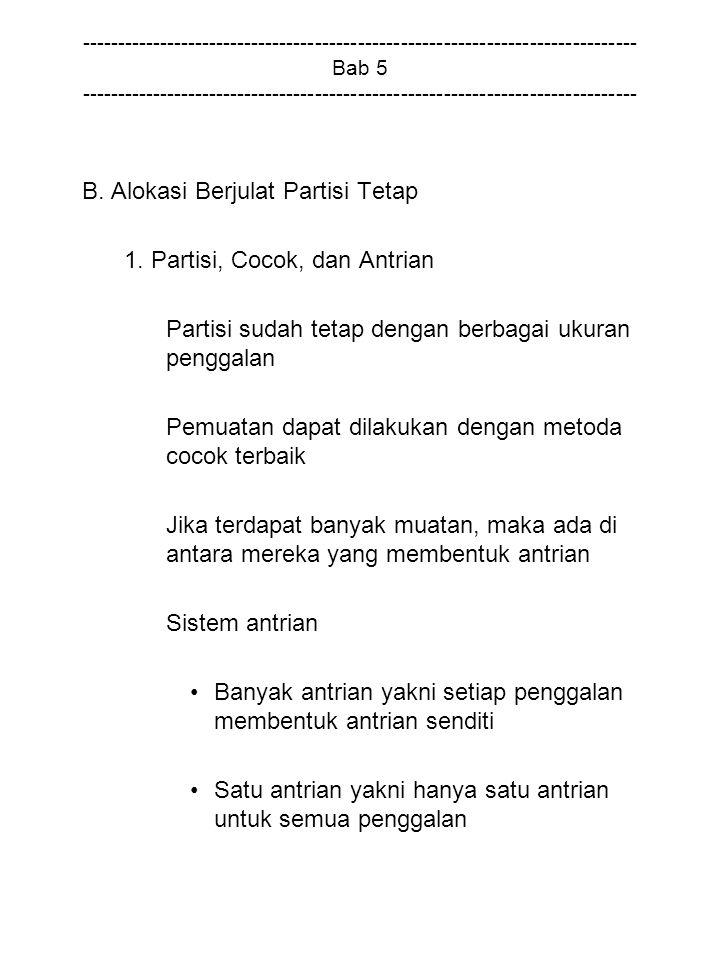 B. Alokasi Berjulat Partisi Tetap 1. Partisi, Cocok, dan Antrian