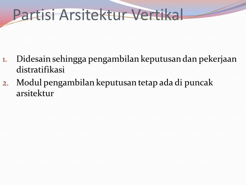 Partisi Arsitektur Vertikal