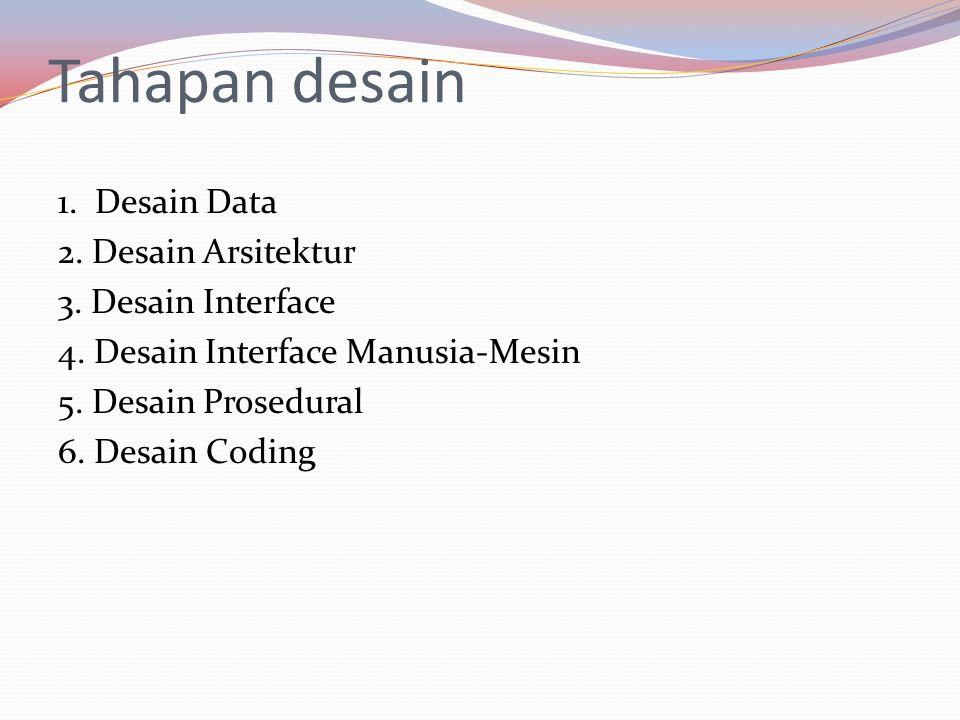 Tahapan desain 1. Desain Data 2. Desain Arsitektur 3.