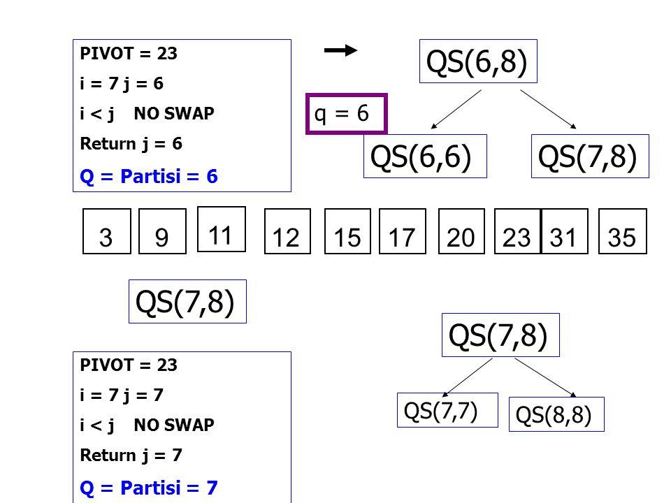 QS(6,8) QS(6,6) QS(7,8) QS(7,8) QS(7,8) 3 9 11 12 15 17 20 23 31 35