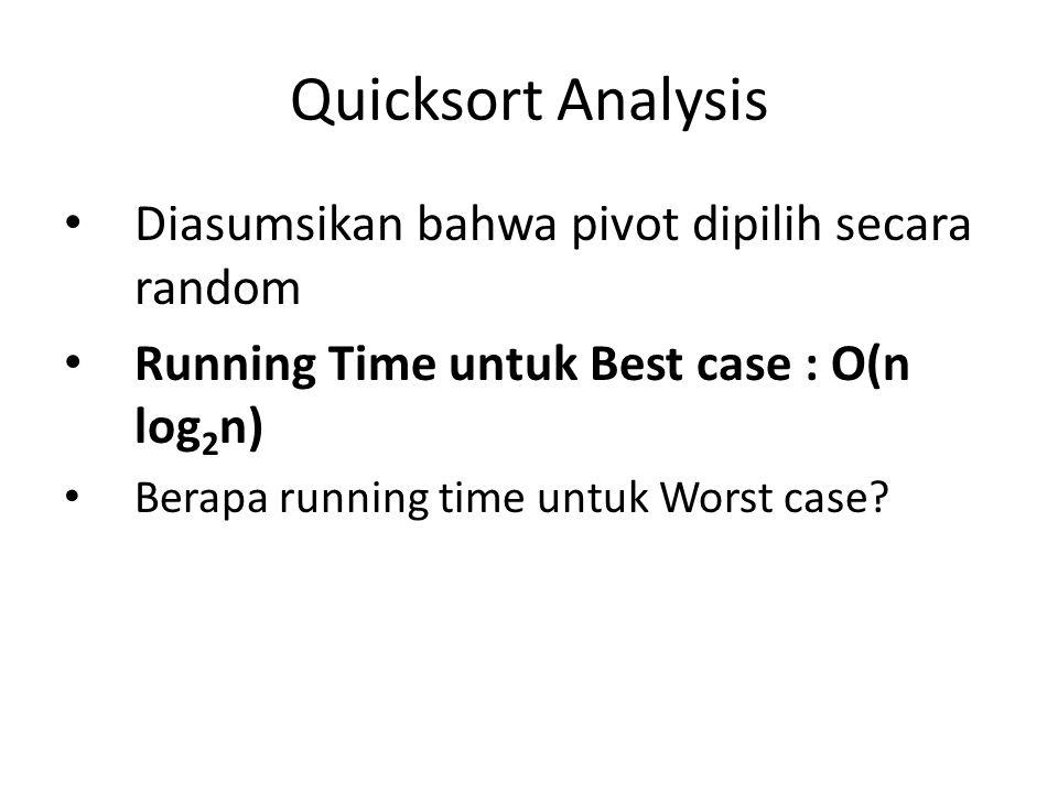 Quicksort Analysis Diasumsikan bahwa pivot dipilih secara random