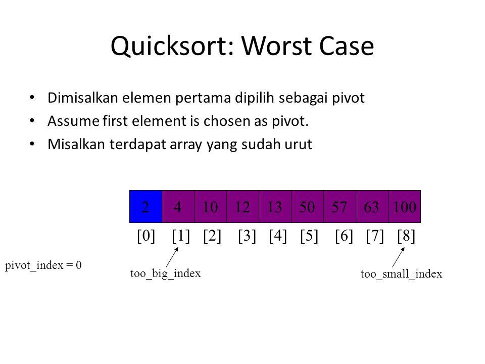 Quicksort: Worst Case Dimisalkan elemen pertama dipilih sebagai pivot