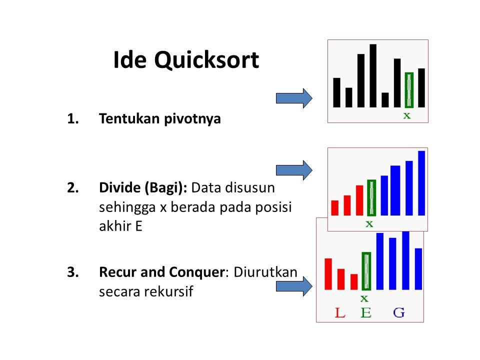 Ide Quicksort Tentukan pivotnya