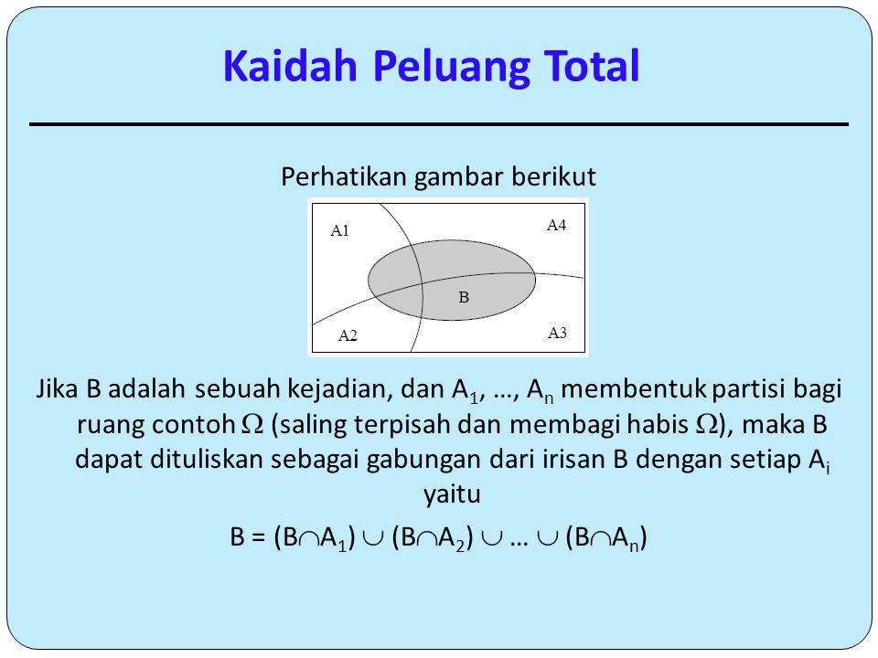 Kaidah Peluang Total Perhatikan gambar berikut