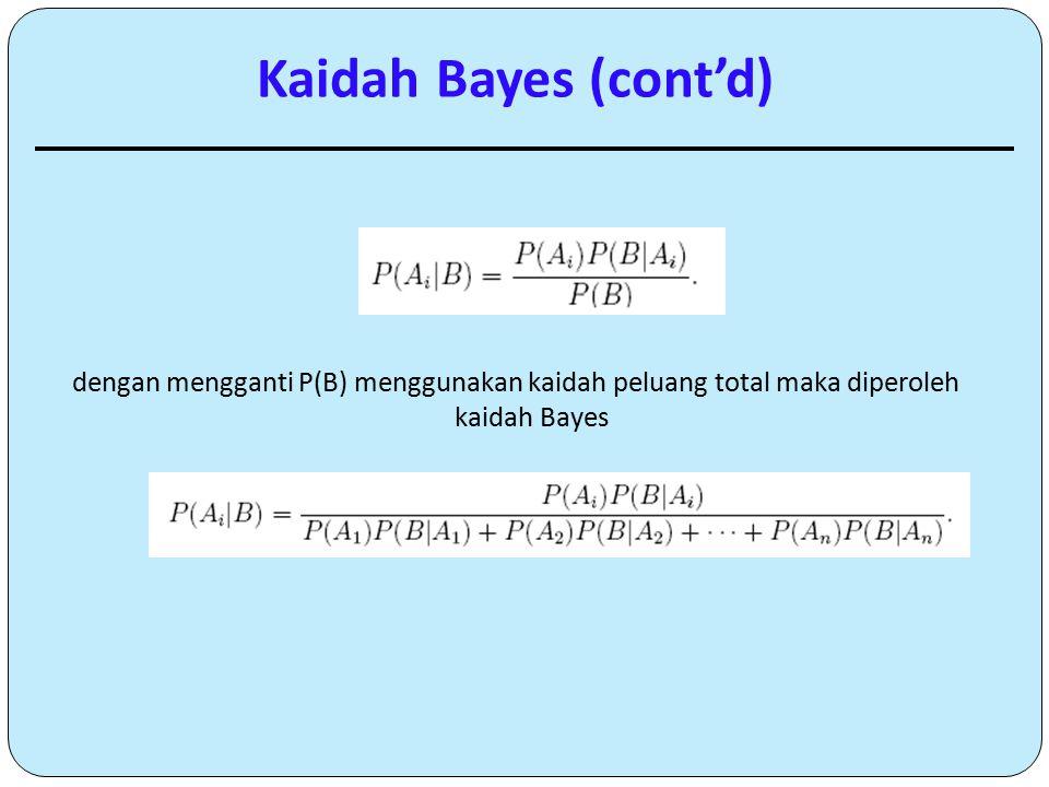 Kaidah Bayes (cont'd) dengan mengganti P(B) menggunakan kaidah peluang total maka diperoleh kaidah Bayes.