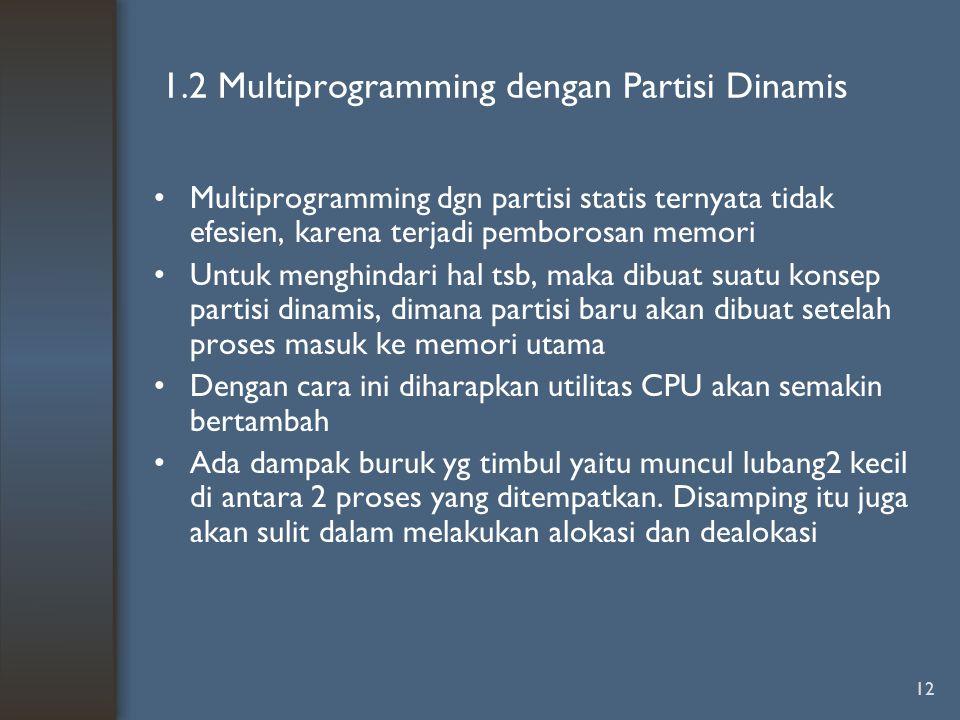 1.2 Multiprogramming dengan Partisi Dinamis
