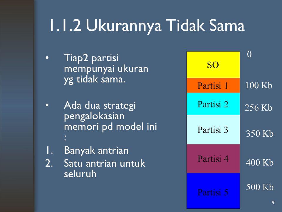 1.1.2 Ukurannya Tidak Sama Tiap2 partisi mempunyai ukuran yg tidak sama. Ada dua strategi pengalokasian memori pd model ini :