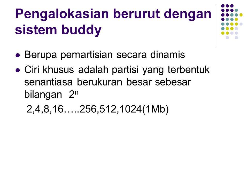 Pengalokasian berurut dengan sistem buddy