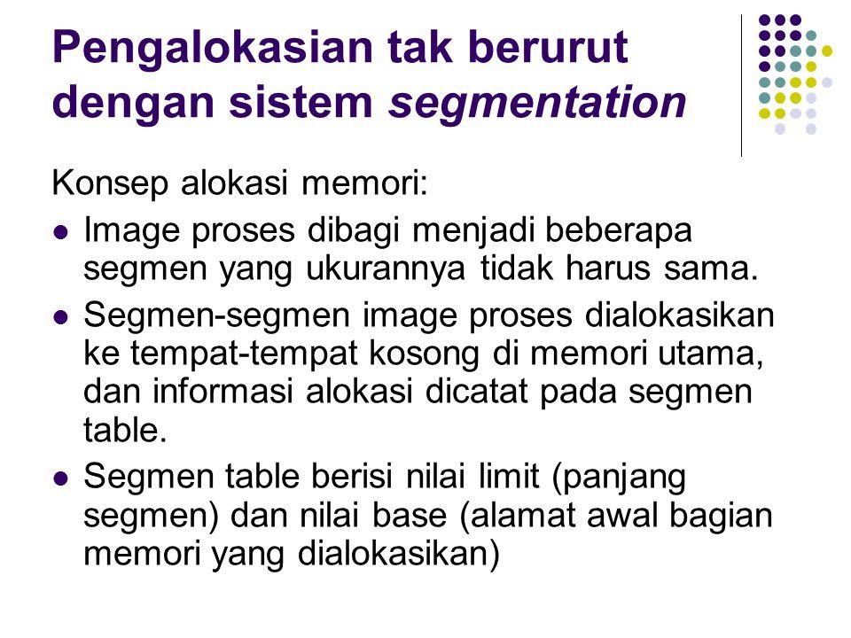 Pengalokasian tak berurut dengan sistem segmentation