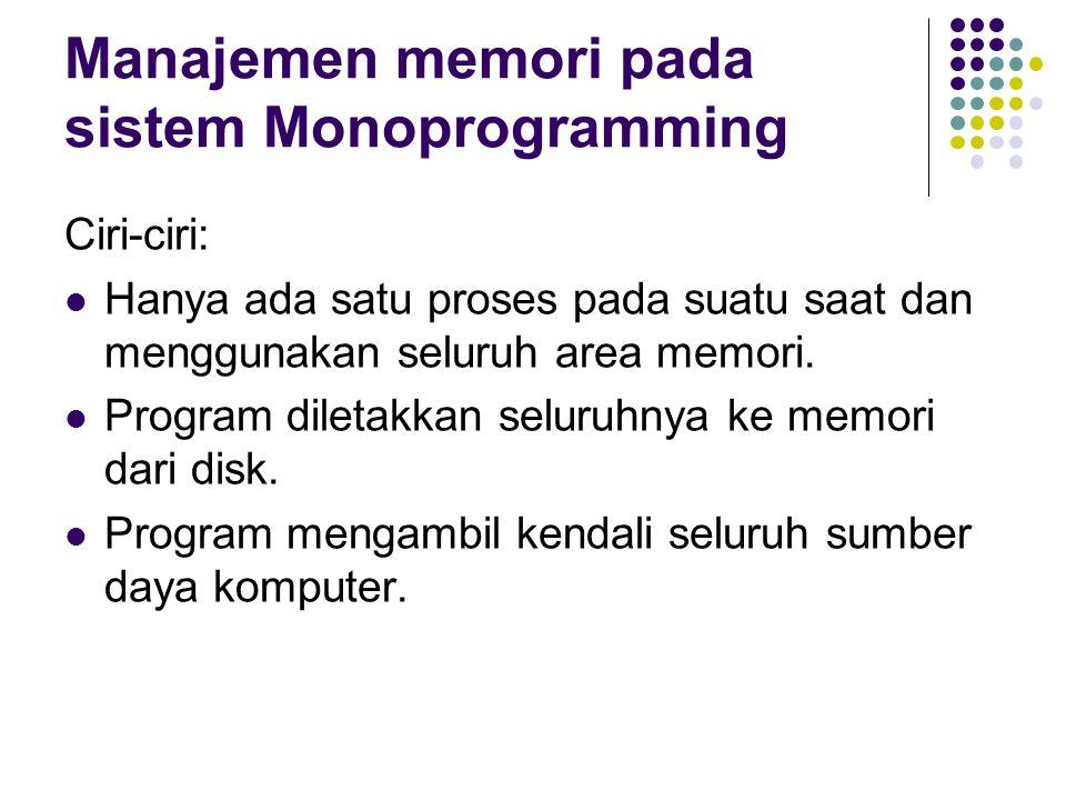 Manajemen memori pada sistem Monoprogramming