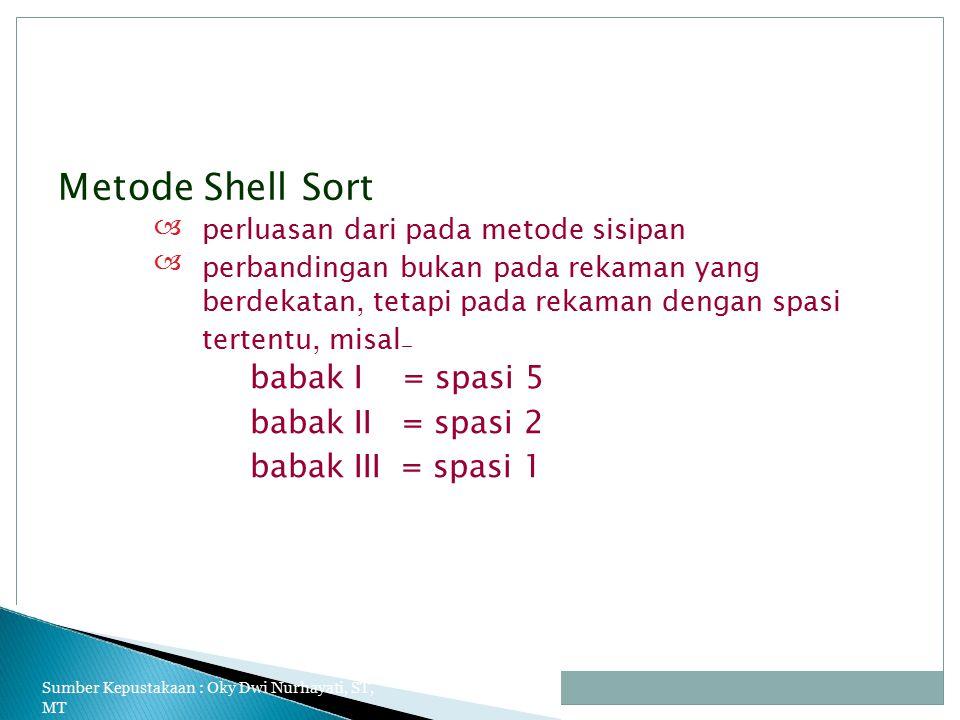 Metode Shell Sort babak I = spasi 5 babak II = spasi 2