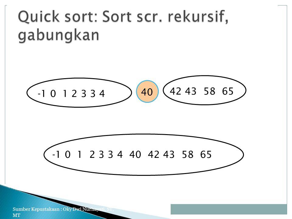 42 43 58 65 -1 0 1 2 3 3 4. 40. -1 0 1 2 3 3 4 40 42 43 58 65.