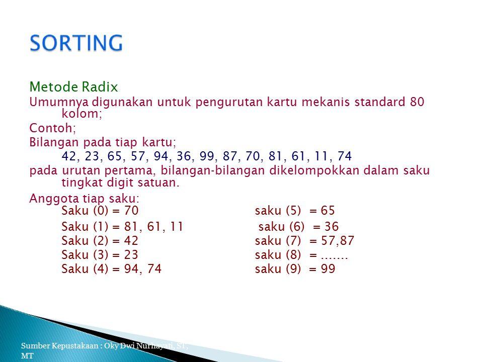 Metode Radix Umumnya digunakan untuk pengurutan kartu mekanis standard 80. kolom; Contoh; Bilangan pada tiap kartu;