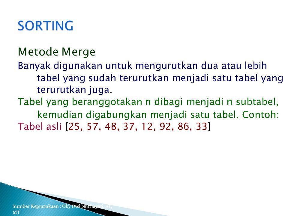 Metode Merge Banyak digunakan untuk mengurutkan dua atau lebih