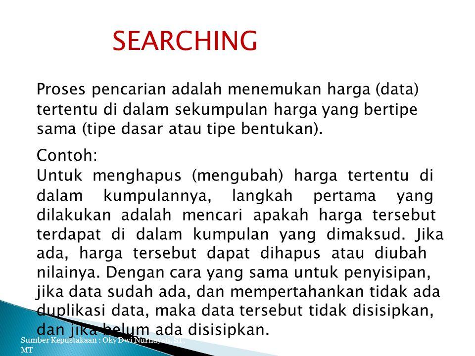 SEARCHING Proses pencarian adalah menemukan harga (data)