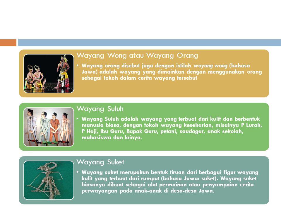 Wayang Wong atau Wayang Orang