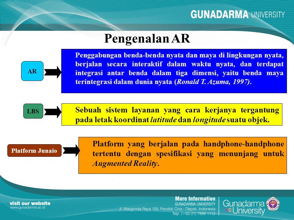 Pengenalan AR