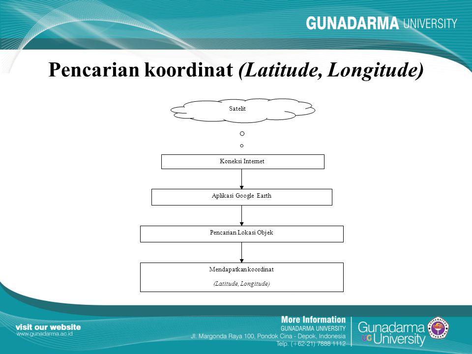 Pencarian koordinat (Latitude, Longitude)