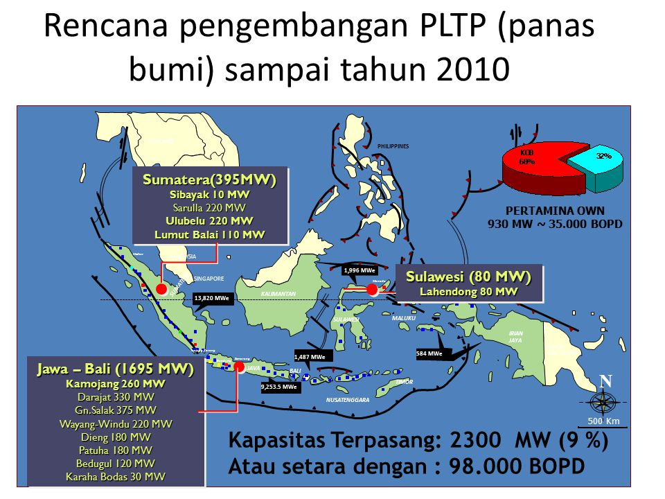 Rencana pengembangan PLTP (panas bumi) sampai tahun 2010