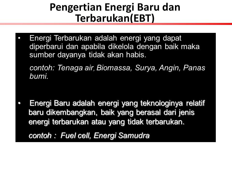 Pengertian Energi Baru dan Terbarukan(EBT)