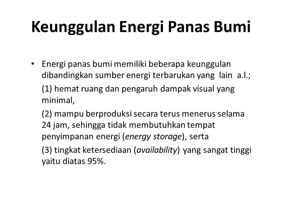 Keunggulan Energi Panas Bumi
