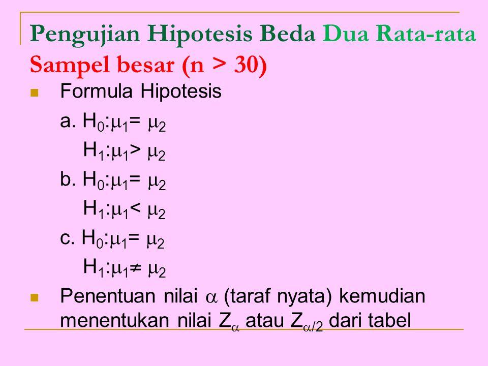 Pengujian Hipotesis Beda Dua Rata-rata Sampel besar (n > 30)