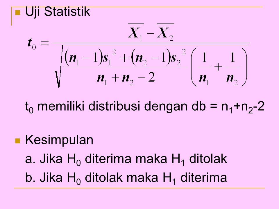 Uji Statistik t0 memiliki distribusi dengan db = n1+n2-2. Kesimpulan. a. Jika H0 diterima maka H1 ditolak.