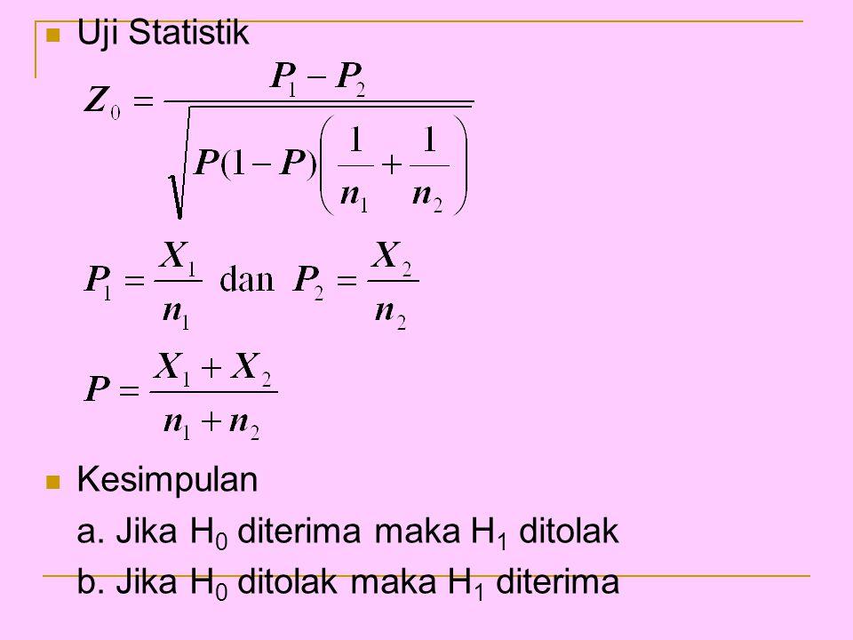Uji Statistik Kesimpulan a. Jika H0 diterima maka H1 ditolak b. Jika H0 ditolak maka H1 diterima