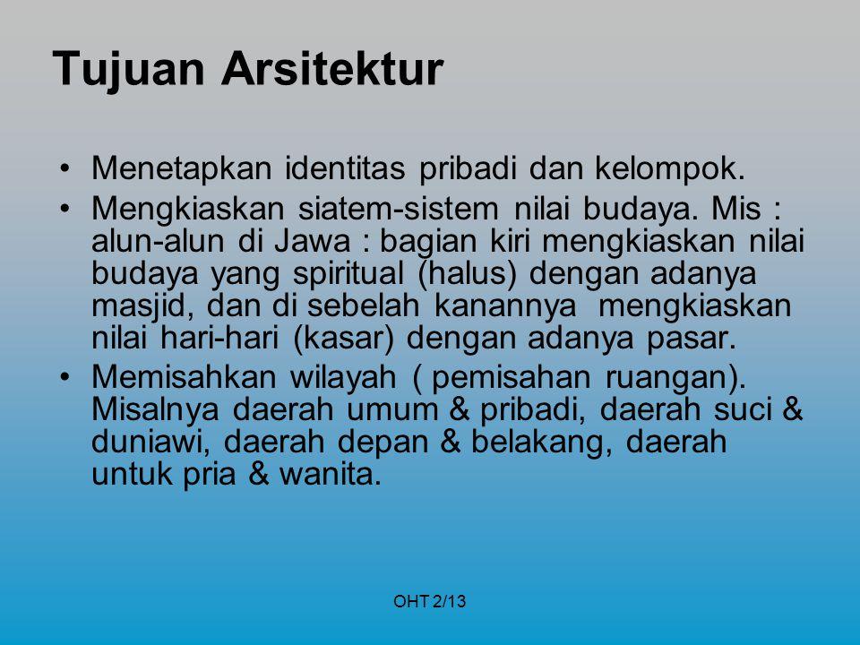 Tujuan Arsitektur Menetapkan identitas pribadi dan kelompok.