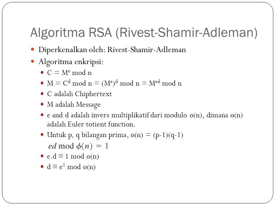 Algoritma RSA (Rivest-Shamir-Adleman)