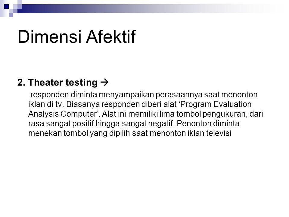 Dimensi Afektif 2. Theater testing 