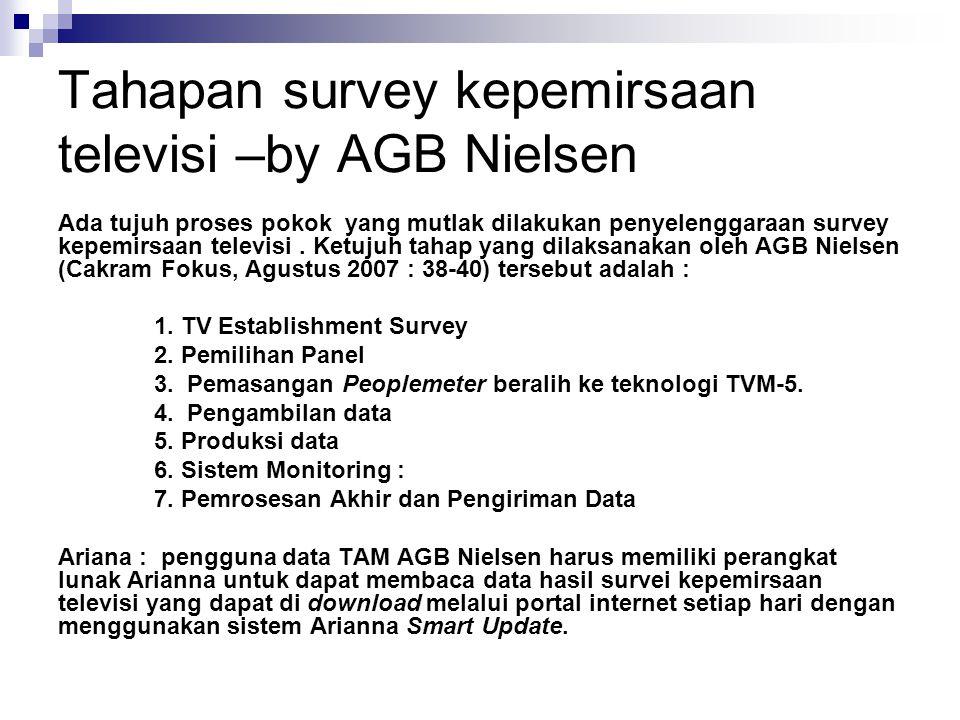 Tahapan survey kepemirsaan televisi –by AGB Nielsen