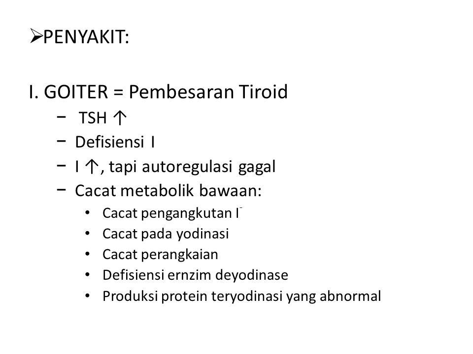 I. GOITER = Pembesaran Tiroid