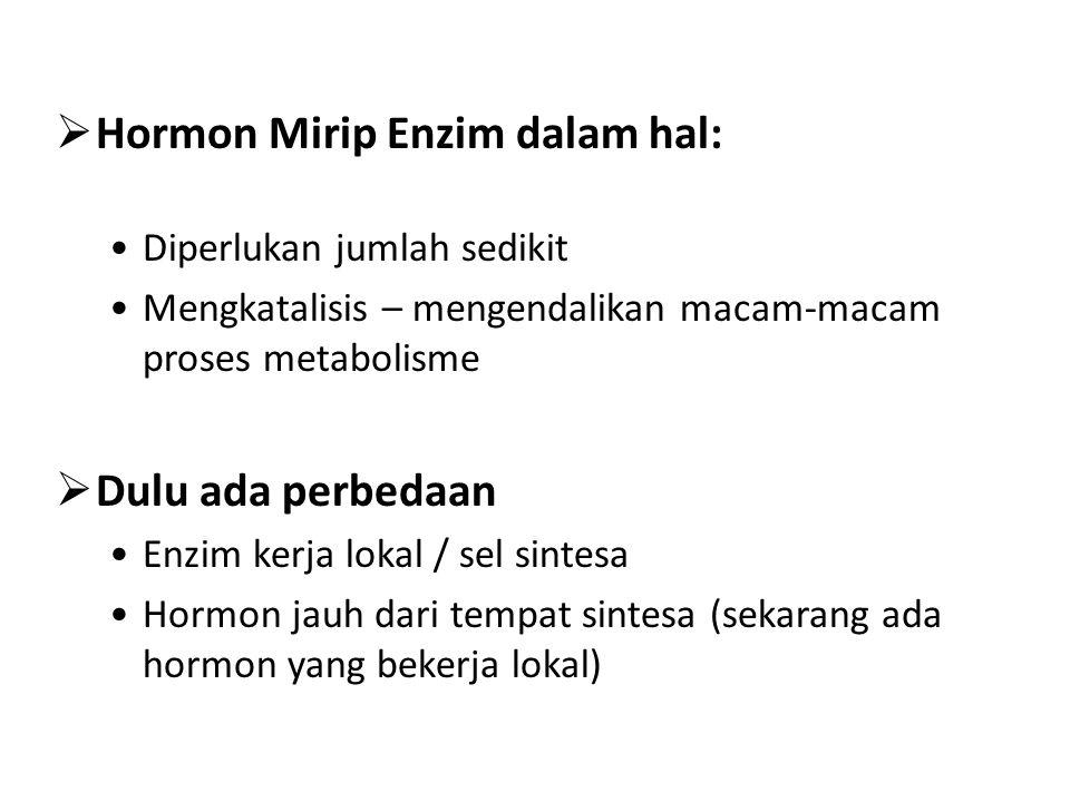 Hormon Mirip Enzim dalam hal: