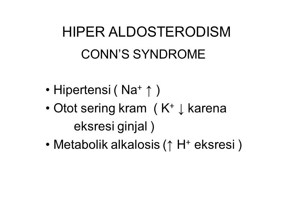 HIPER ALDOSTERODISM CONN'S SYNDROME Hipertensi ( Na+ ↑ )