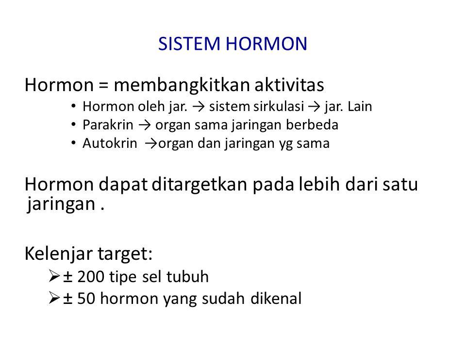Hormon = membangkitkan aktivitas